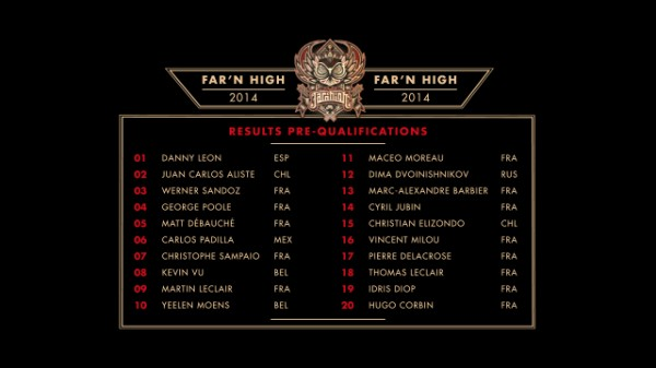 FNH14-RESULTS-preQUALIFS-600x337